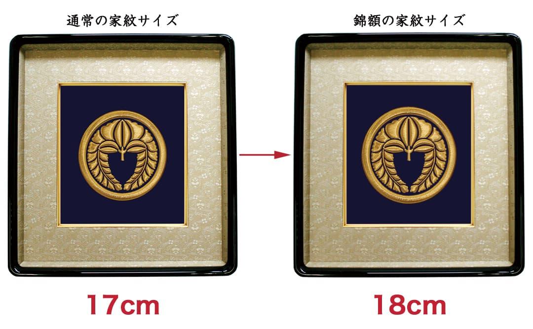 錦額 刺繍サイズ